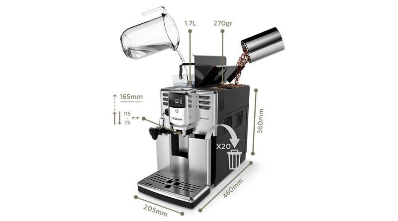 Ekspres do kawy Saeco Incanto AMF HD8914/09